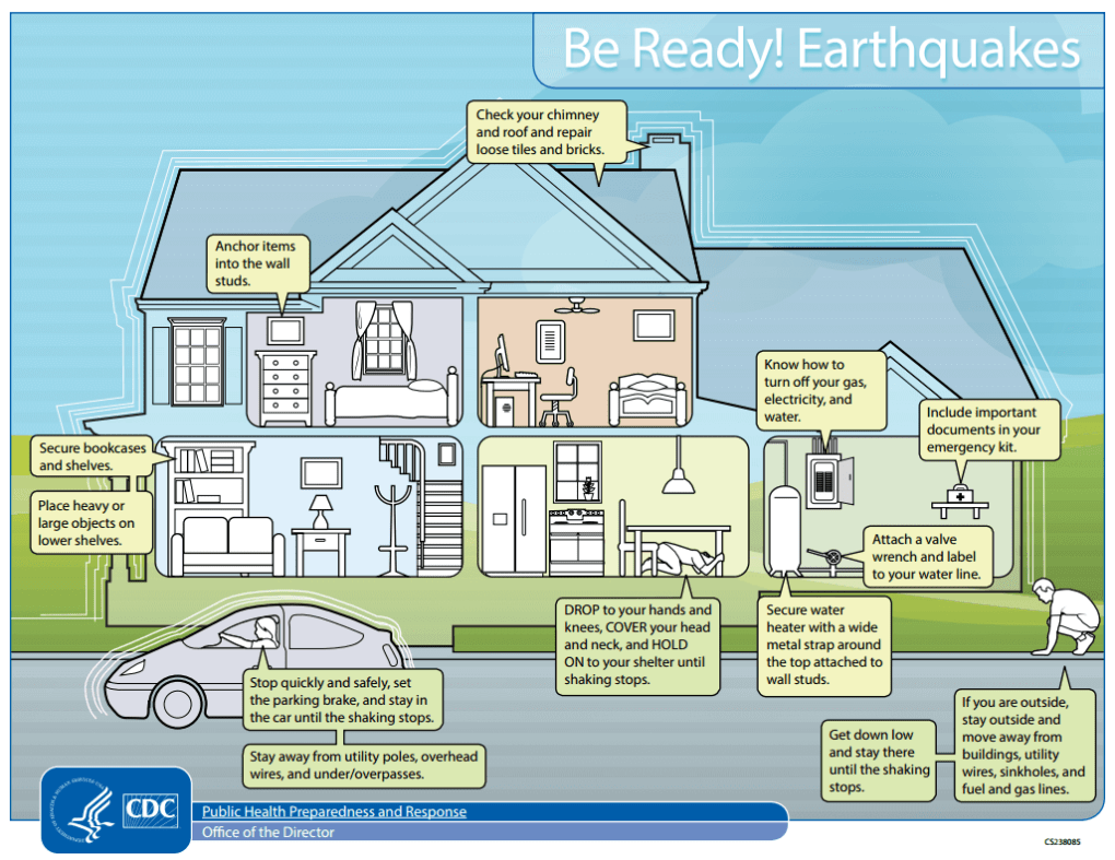 CDC-Earthquake-Home-Preparedness-2017-01-20_122535