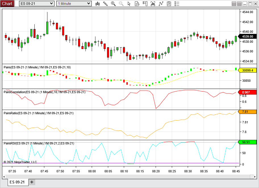 Pairs Trading Suite NinjaTrader 8