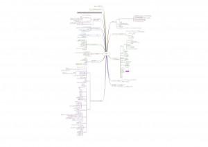 XMind - :NaoHD:Mind Map:XMind:Nao:20131203アメブロ基礎セミナー