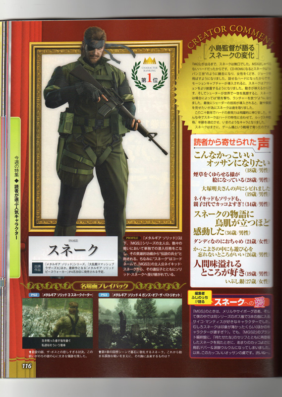 Famitsus Top 50 Favorite Video Game Characters Nintendo