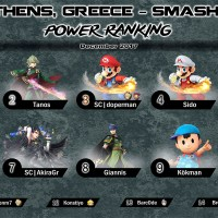 Athens Power Ranking – Δεκέμβριος 2017
