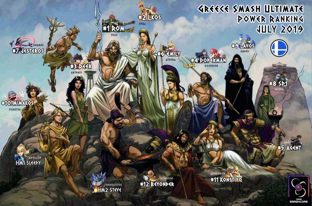 Greece Power Ranking – July 2019