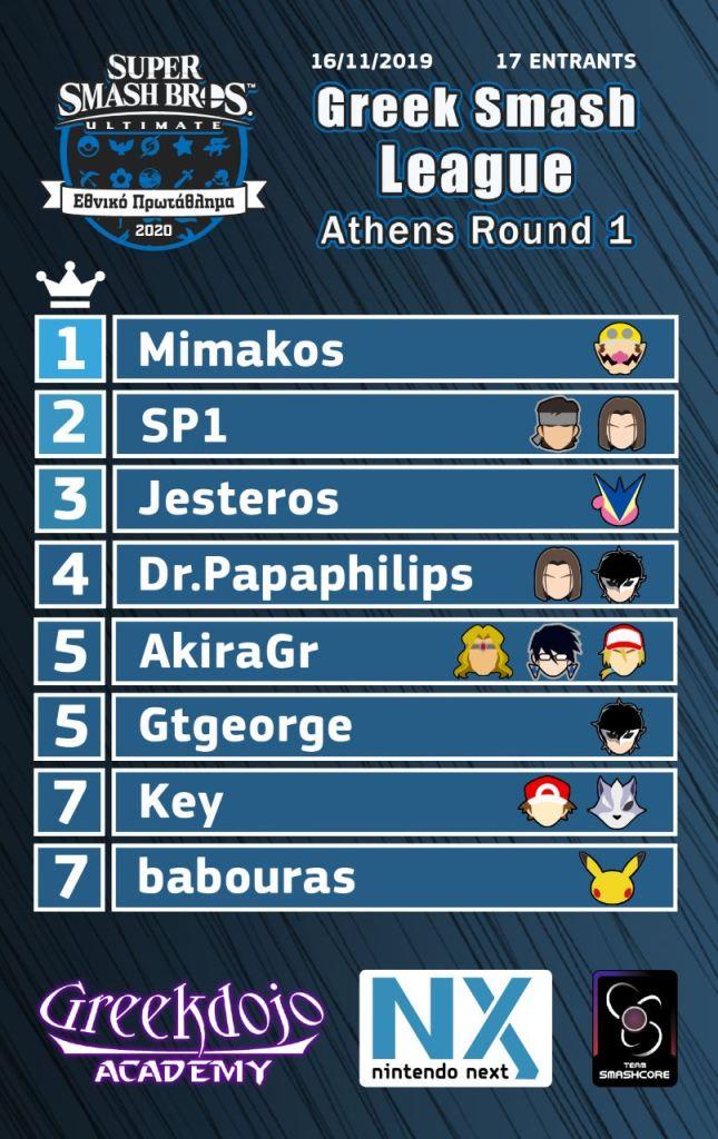 Greek Smash League 2020 Round 1 Athens