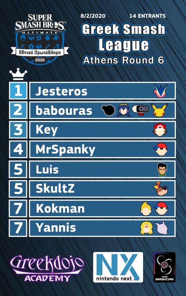 Greek Smash League 2020 Round 6 Athens