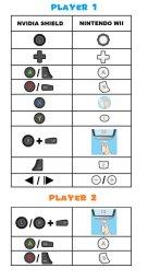 super-mario-galaxy-nvidia-shield-control-scheme-3
