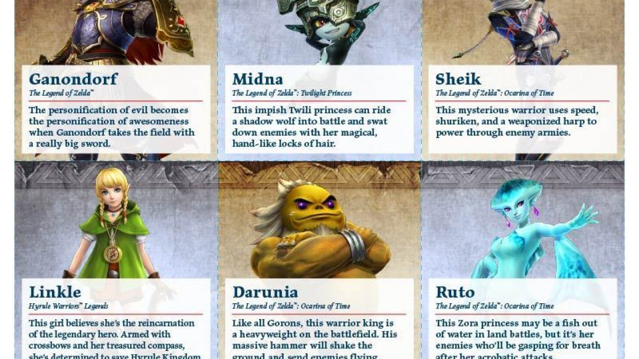 Get A Free Hyrule Warriors Character Sheet On My Nintendo Nintendosoup
