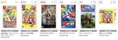taiko-switch-jp-rankings-2