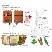 mhw-ecology-environment-notebook-5