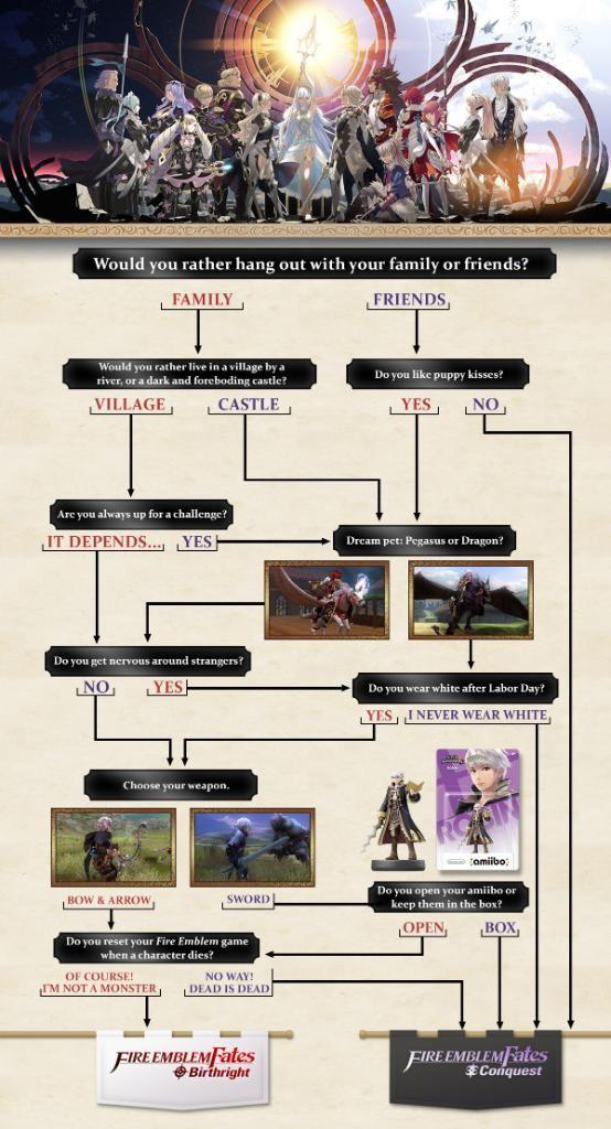 fire-emblem-choose