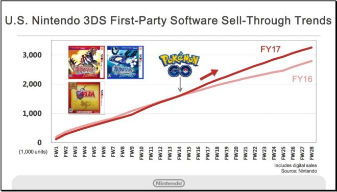 3ds-software-us