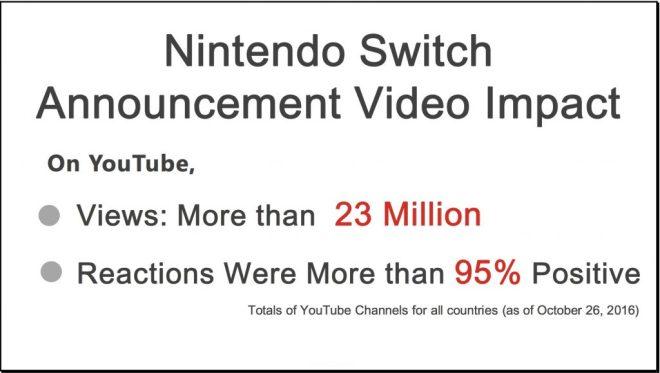 switch-video-impact