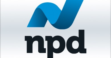 April 2019 NPD Sales Results