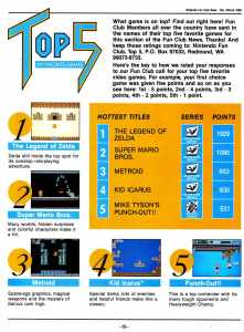 Nintendo Fun Club News | Feb-Mar 1988 Top 5