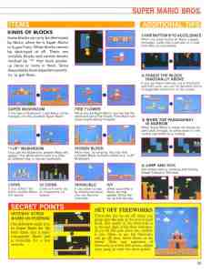 Official Nintendo Player's Guide Pg 29