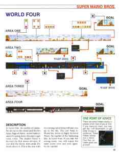 Official Nintendo Player's Guide Pg 35