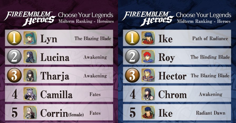 fire emblem heroes choose your legends