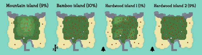 Nook Miles Islands Type 2