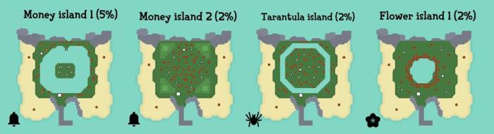 Nook Miles Island Type 4