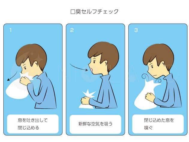 口臭セルフチェック方法