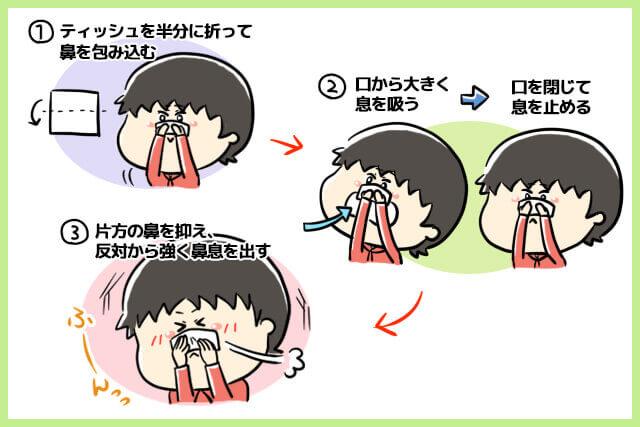 正しい鼻のかみ方の手順