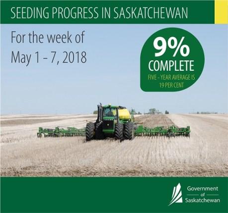 Crop Report May 1-7 2018