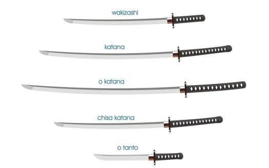 صوره لأنواع السيوف اليابانية و أطوالها