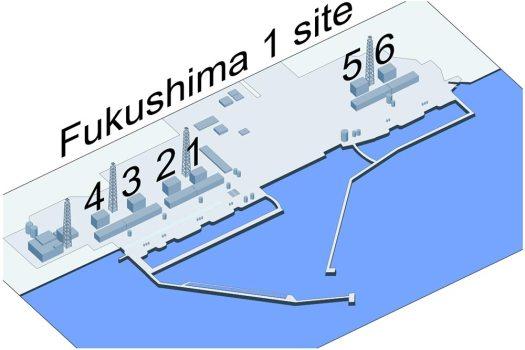 مخطط يوضح بُنية محطة فوكوشيما الأولى للطاقة النووية بمفاعلاتها الستة   عبر ويكيميديا