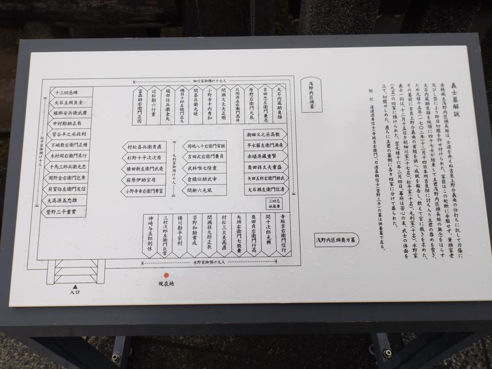 Legende der Gräber der 47 Samurai