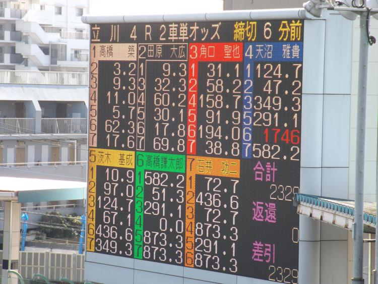 Tachikawa Velodrome Board
