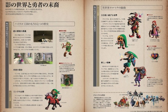 The Legend of Zelda - Hyrule Historia, Soleil Manga, Actu Jeux Video, Jeux Vidéo, Actu Manga, Manga,