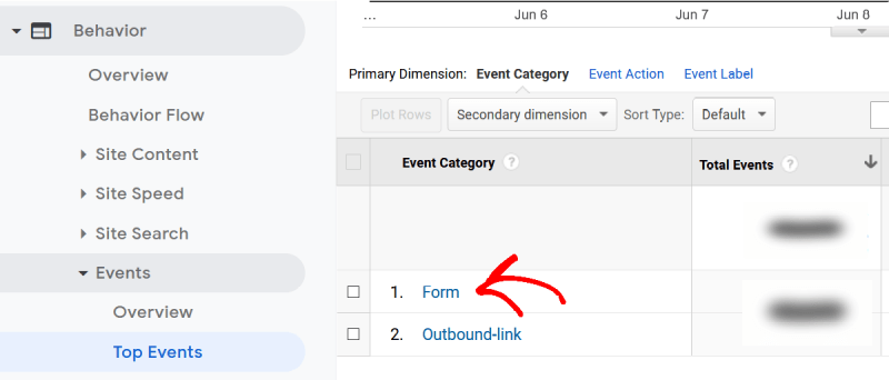 Track form conversion sources - MonsterInsights