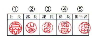 印鑑の捺印見本