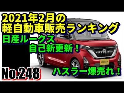【No.248】2021年2月の軽自動車販売ランキング・日産ルークス自己新更新【軽自動車】【NISSAN】