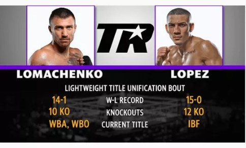 How to Watch Lomachenko vs Lopez Fight Live Stream Online