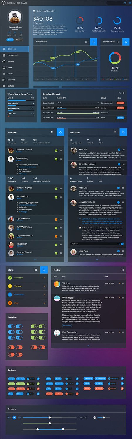 CM - Transparent Dashboard UI Kit 302441