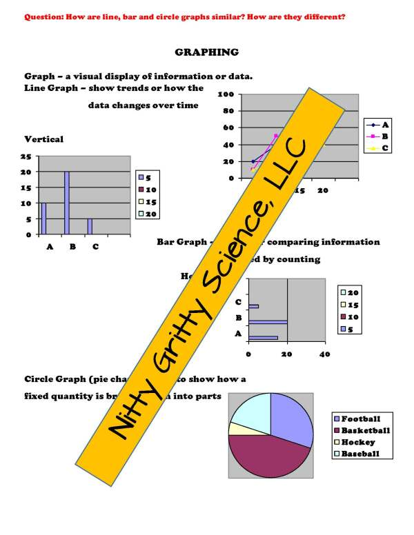 2294482 Page 4 - Nature of Science: PowerPoint, Notes & Test ~ EDITABLE!