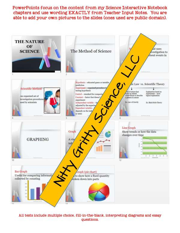 2294482 Page 5 - Nature of Science: PowerPoint, Notes & Test ~ EDITABLE!