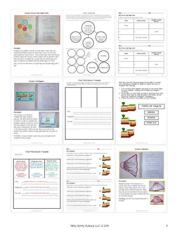 ES INB Forces that Shape the Earth Page 4 - Forces that Shape the Earth
