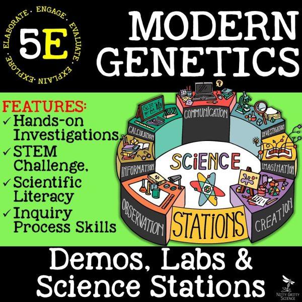 Modern Genetics - MODERN GENETICS - Demos, Labs and Science Stations