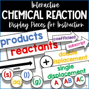 Slide1 5 - Interactive Chemical Reaction Display Pieces for Instruction