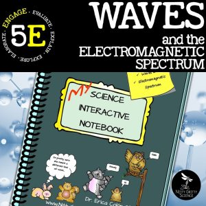 Slide10 2 - Waves and the Electromagnetic Spectrum