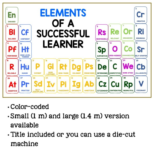 Slide2 4 - Elements of a Successful Learner - Science-themed Classroom Bulletin Board
