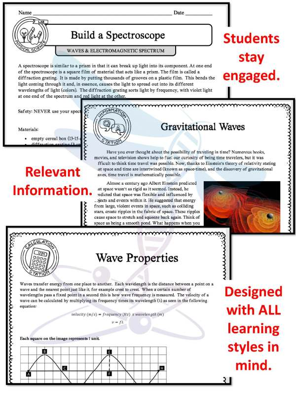 demoPreviewWavesandElectromagneticSpectrum Page 5 - WAVES AND THE ELECTROMAGNETIC SPECTRUM - Demos, Labs and Science Stations