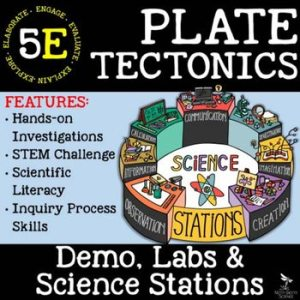 original 2592717 1 - PLATE TECTONICS - Demo, Lab & Science Stations