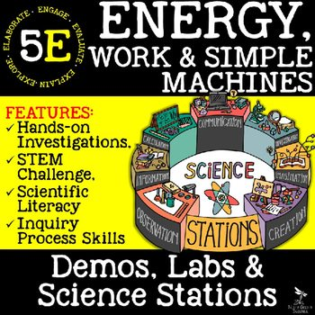 original 2793800 1 - ENERGY, WORK & SIMPLE MACHINES - Demo, Lab and Science Stations