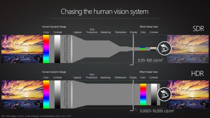 Tehnologiile Grafice AMD Evoluează Imagine 2