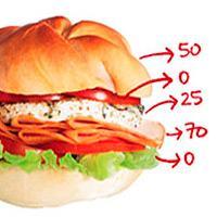contar calorias funciona para emagrecer