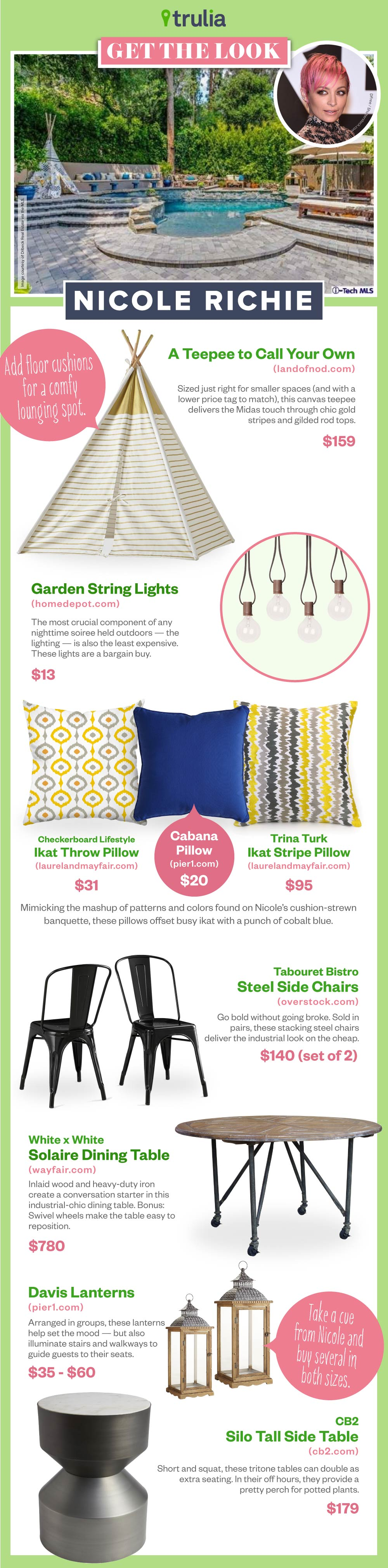 June2015-Trulia-Get-The-Look-NR