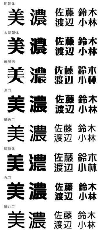 mino_wa_font_2016_06_01