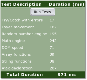 Konquerors Javascript speed test results